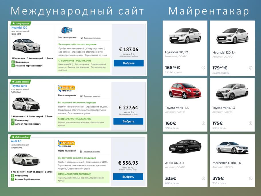Сравнение разных компаний по аренде авто